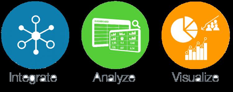 Зачем нужна аналитика данных